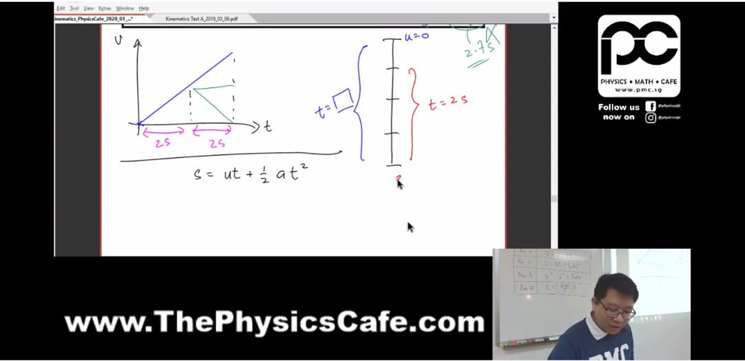 [KINEMATICS] Kinematics equations