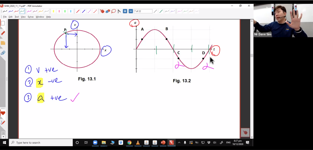 [SHM] Graph drawing