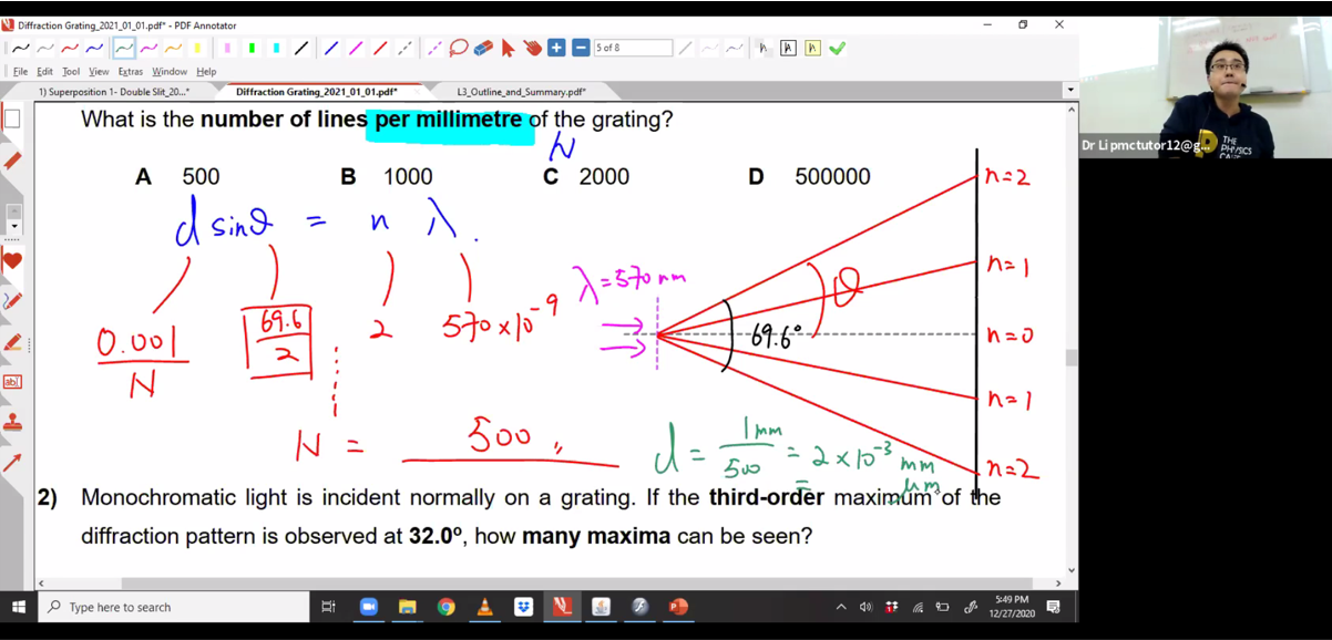 [SUPERPOSITION] Diffraction Grating