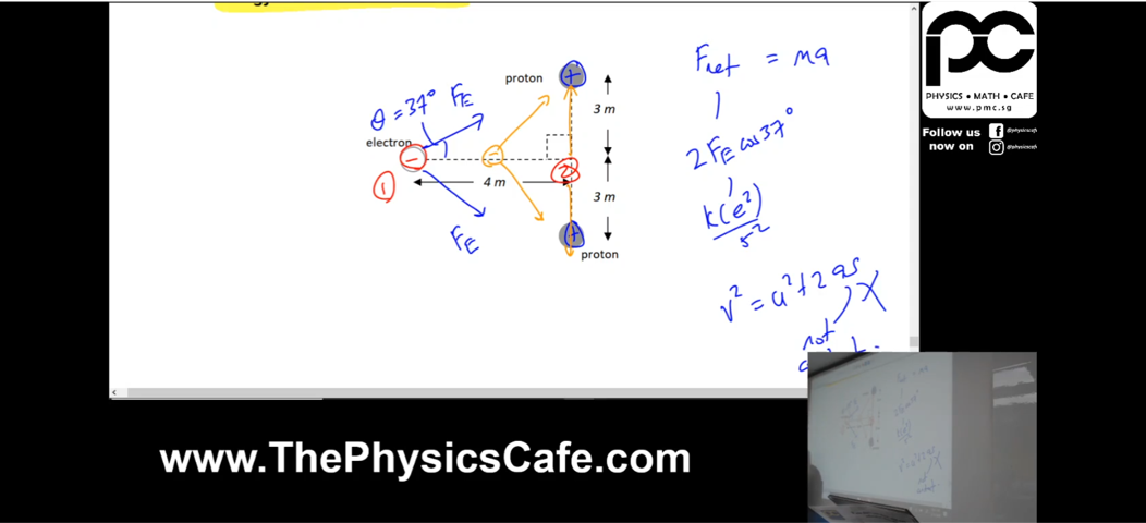 [ELECTRIC FIELD] Parallel Plates + Point Charges
