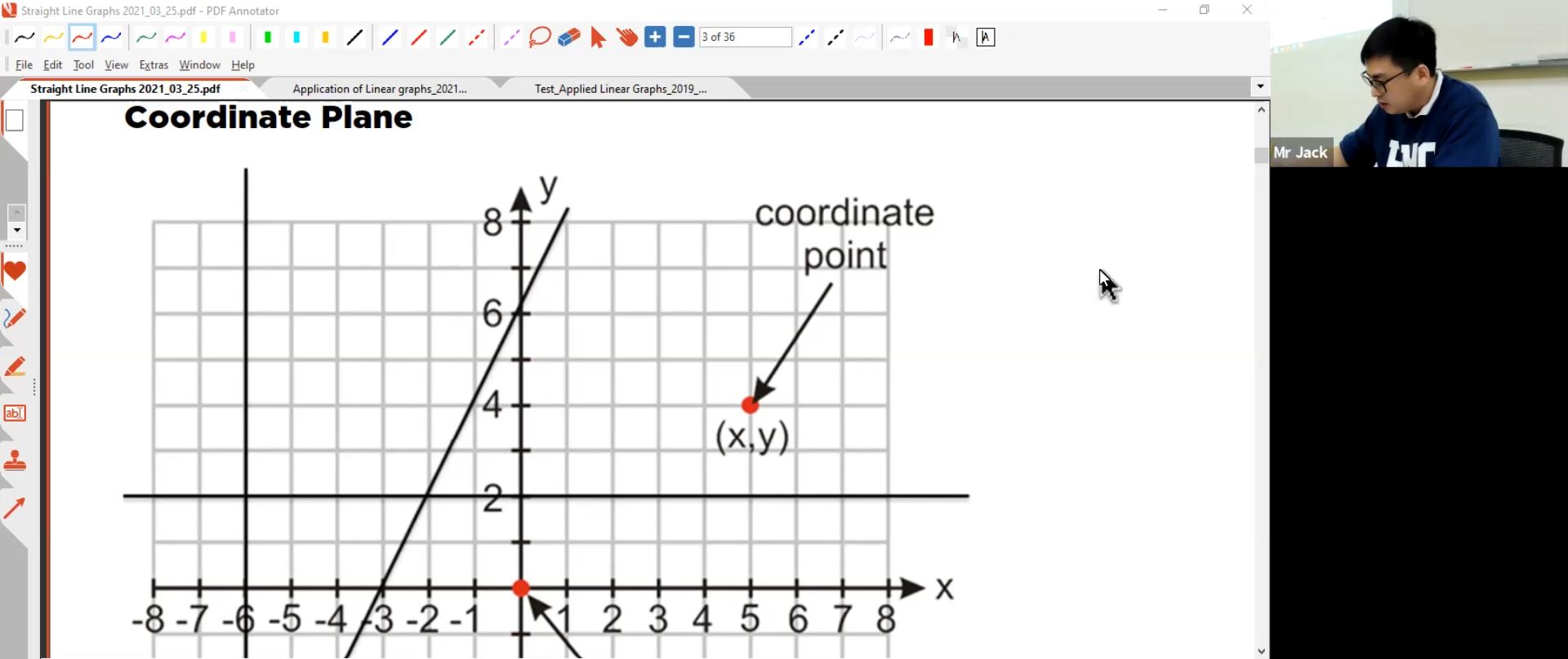 20. Linear Graphs 2