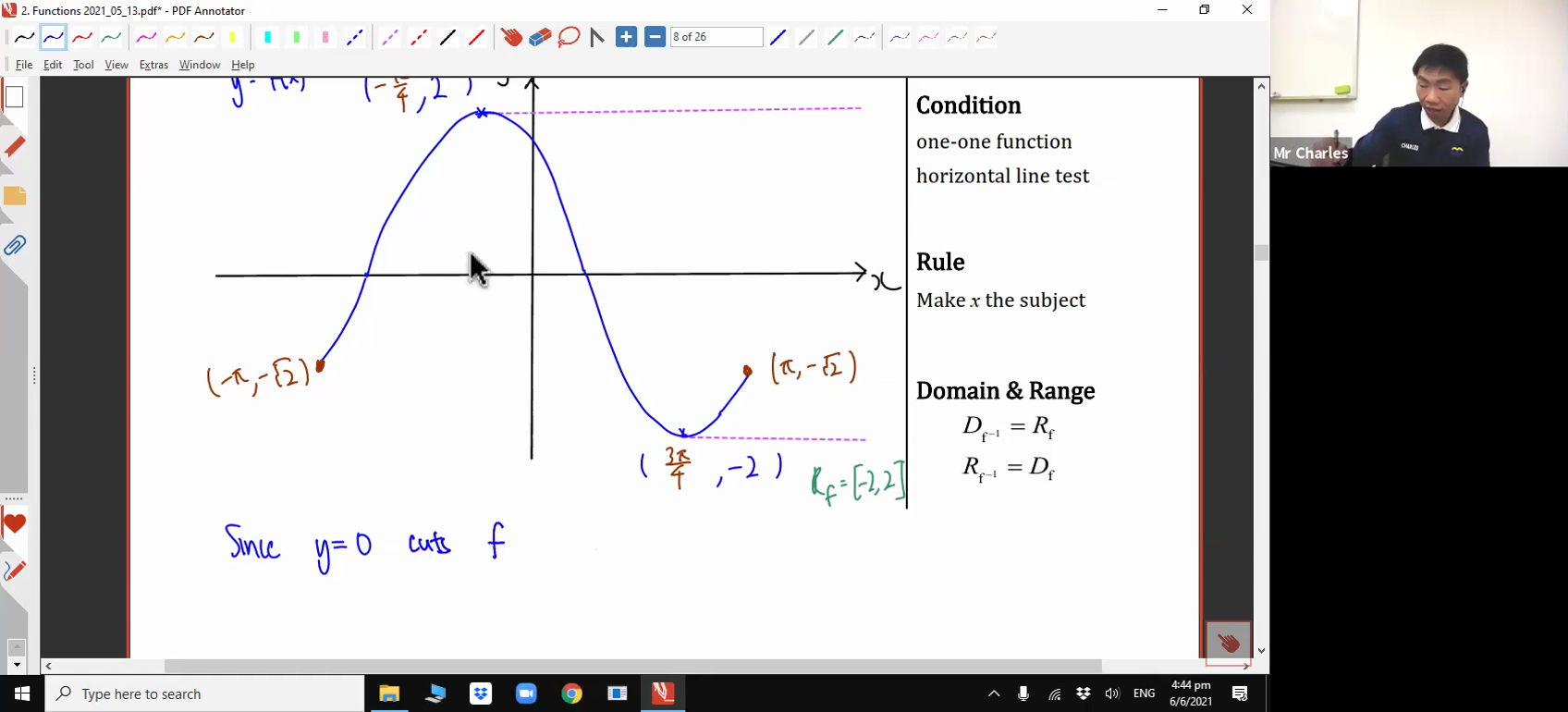 [FUNCTIONS] Inverse Functions