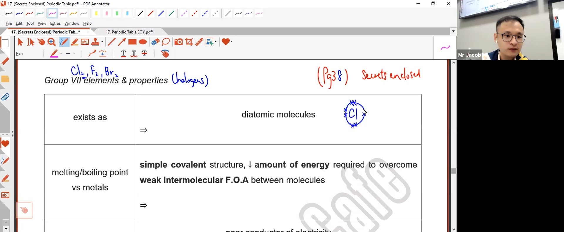28. EOY - Periodic Table L2
