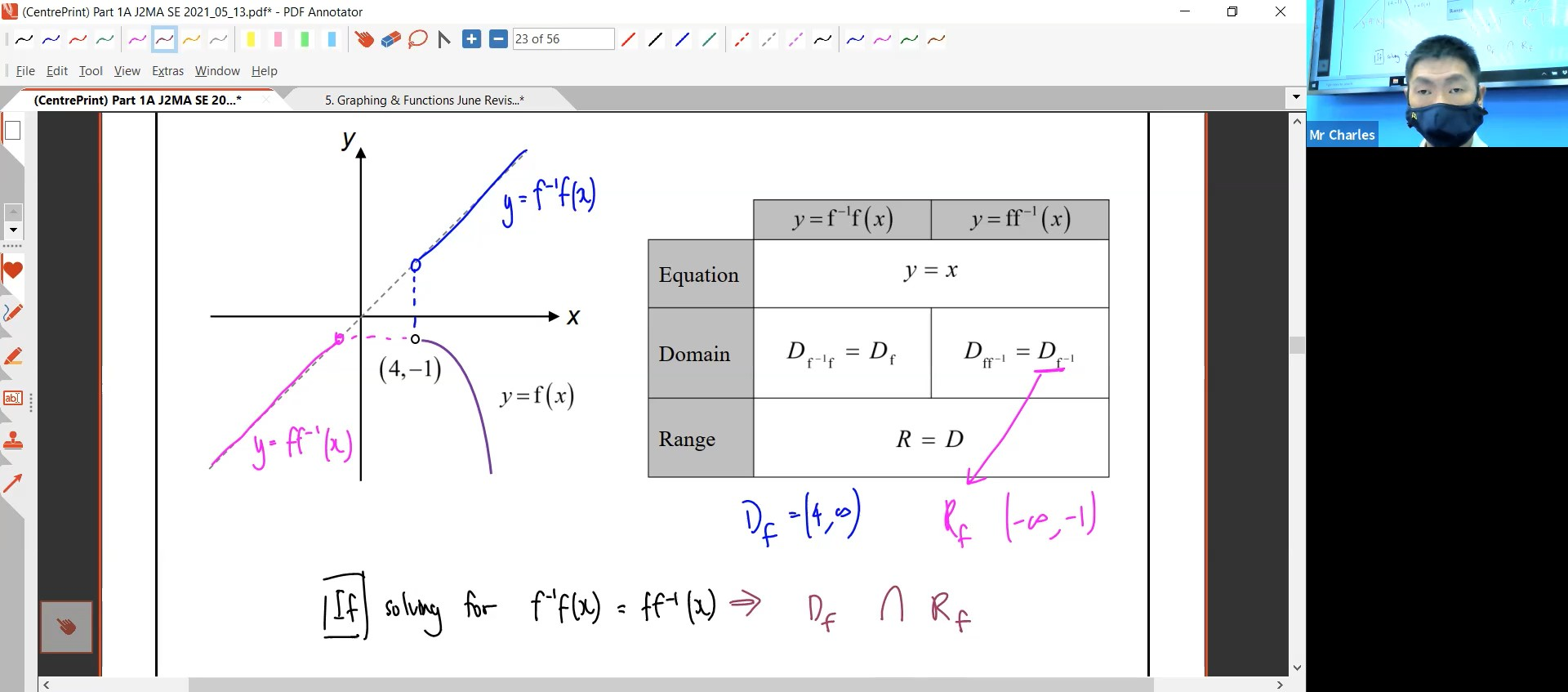 30. Graphing & Functions Revision L2