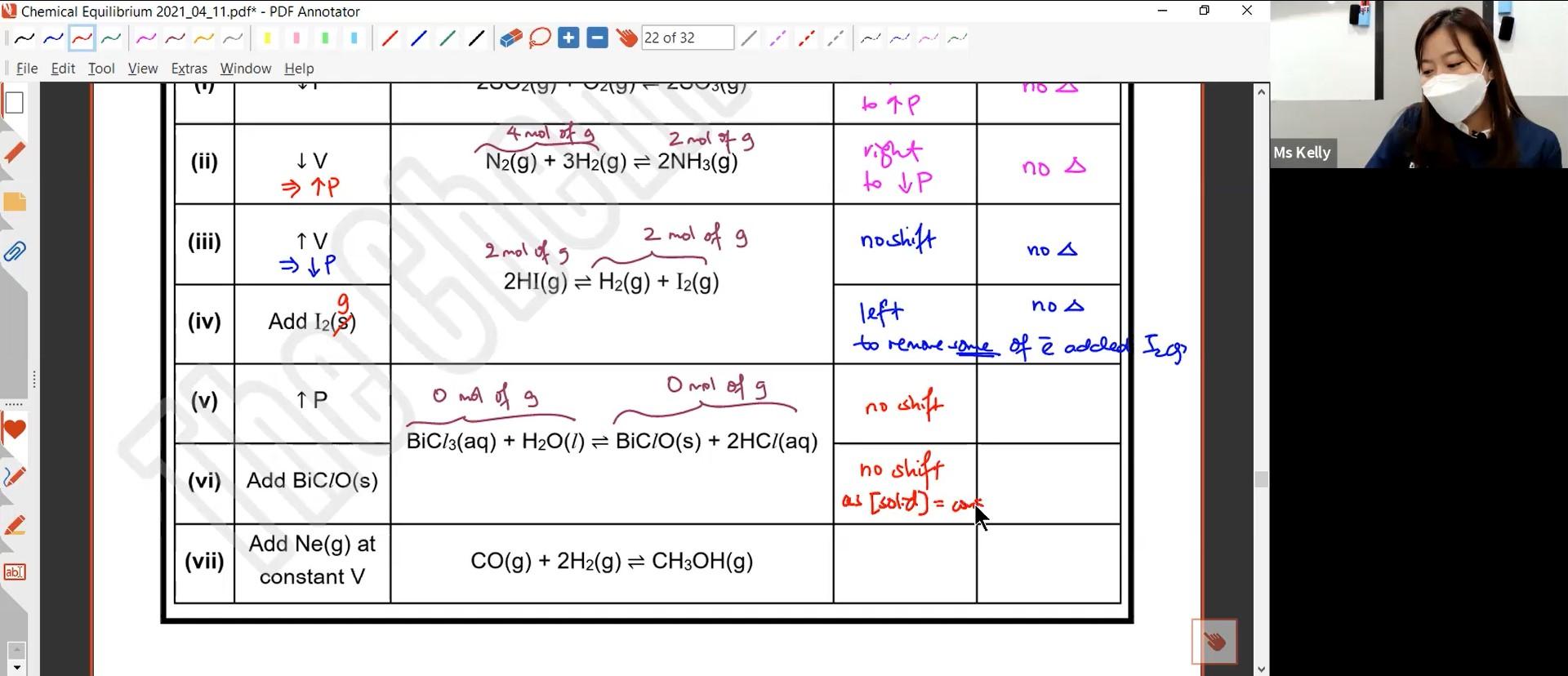 31. Chemical Equilibrium L2