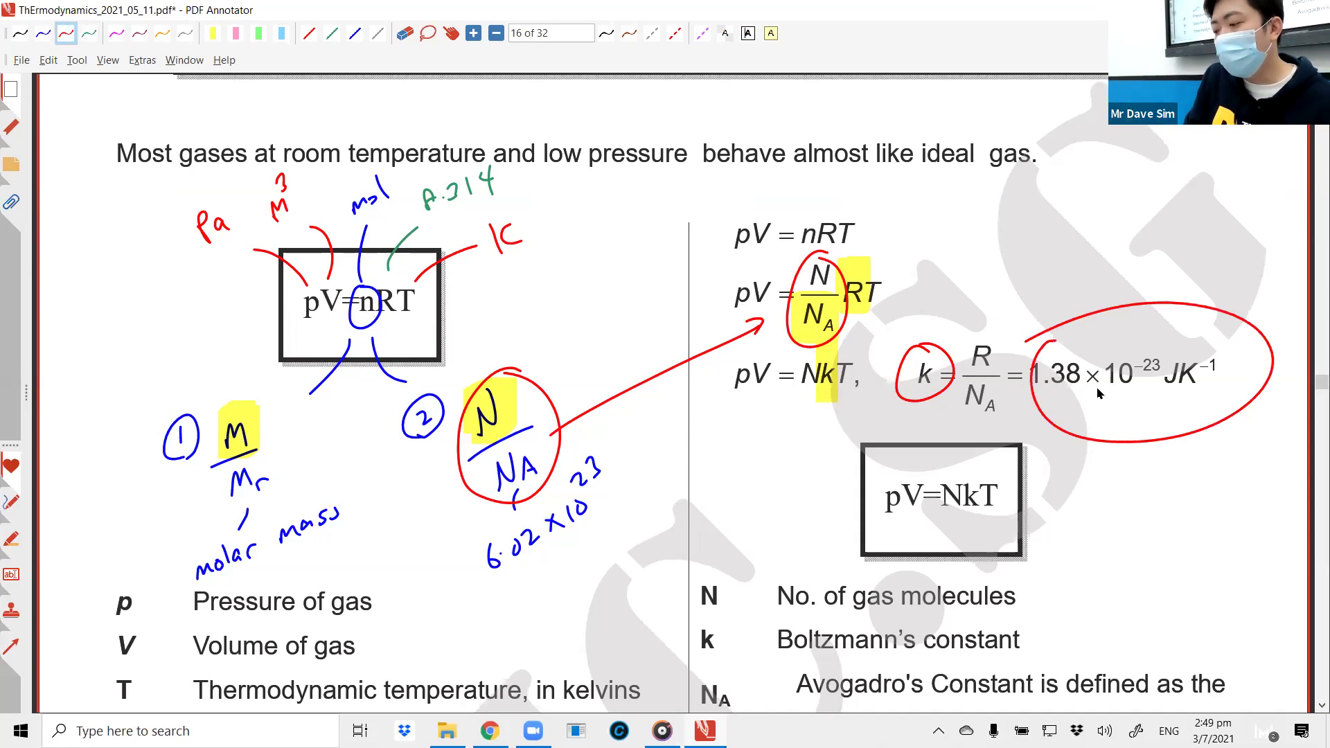 [THERMAL PHYSICS] Ideal Equation of State