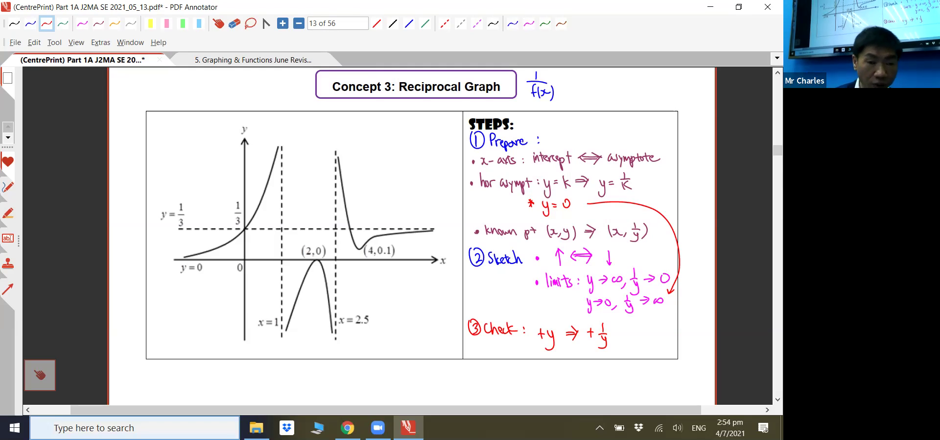[GRAPHING] Transformation