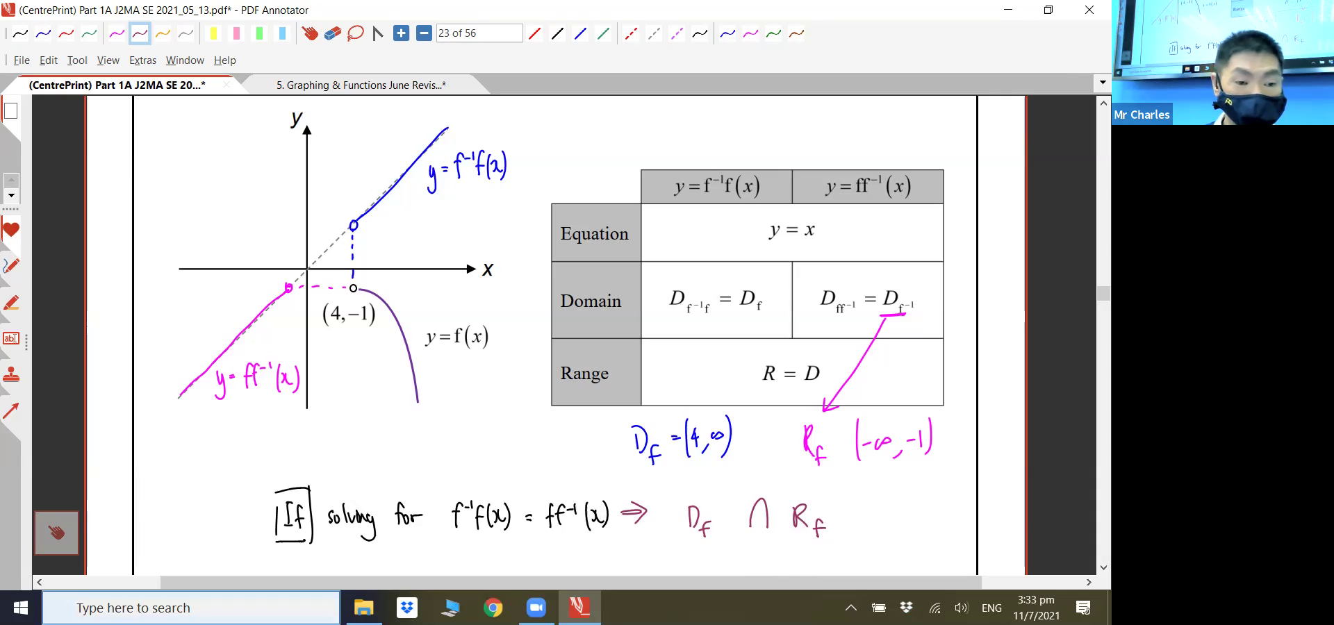 [FUNCTIONS] Composite Functions + Inverse Functions